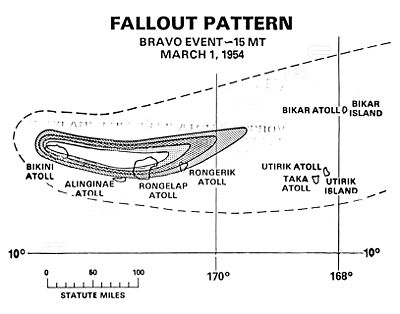 bravo fallout ... tested the Bravo hydrogen bomb on Bikini Atoll in the Marshall Islands.