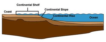 external image continental_shelf.png