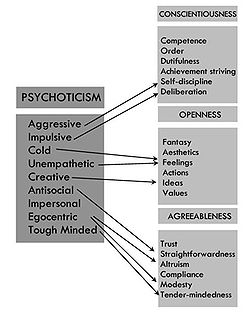 trait factor theory of personality, trait factor theory career counseling, trait factor theory, frank parsons trait factor theory, trait and factor theory of career development, trait and factor theory, what is trait and factor theory, trait anf factor theory, trait and factor theory in counseling, trait and factor theory differential psychology, trait and factor theory career development, trait and factor theory by albert ellis, parsons trait and factor theory, frank parsons trait and factor theory, definition of trait and factor theory, five factor trait theory, trait factor theories, parson's trait and factor theory, frank parson's trait and factor theory, frank parson trait and factor theory, traits and factor theory, trait and factor theories, trait and factor career development theory, big five personality, big five personality test, big five personality traits, big five personality model, big five personality factors, big five personality dimensions, the big five personality traits, the big five personality test, the big five personality factors, big five personality theory, what is the big five personality test, what is big five personality, what is big five personality test, what are the big five personality traits, the geographic distribution of big five personality traits, the big five personality types, the big five personality traits test, the big five personality traits ocean, the big five personality theory, the big five personality test free, the big five personality quiz, the big five personality questionnaire, the big five personality profile, the big five personality model, the big five personality inventory, the big five personality factors are, the big five personality dimensions and job performance a meta-analysis, the big five personality dimensions and job performance, the big five personality dimensions, the big five personality constructs, the big five personality characteristics, the big five personality, take the big five personality test