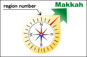 http://image.absoluteastronomy.com/images/encyclopediaimages/q/qi/qibla_compass.png